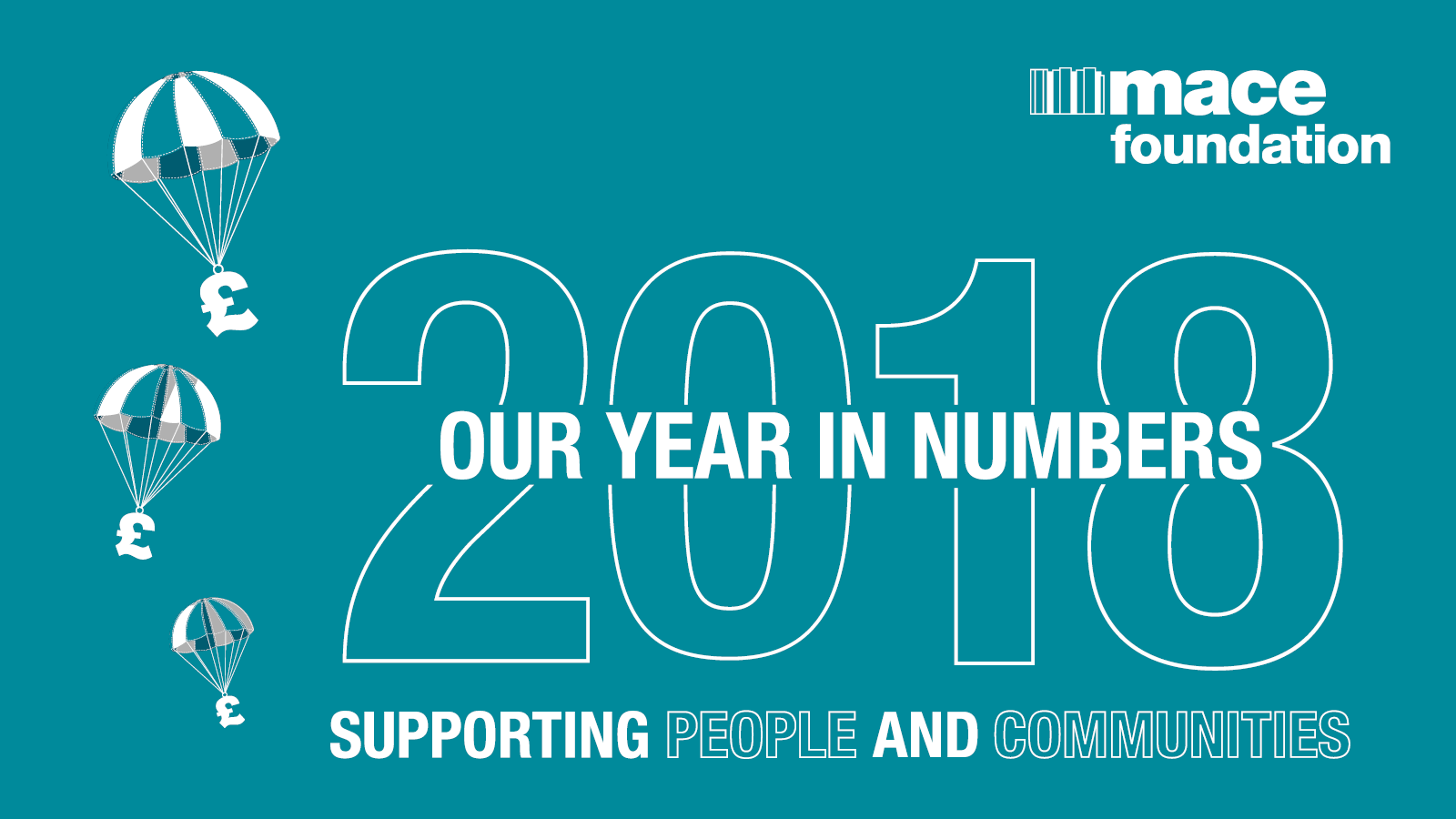 Mace Foundation 2018 in numbers